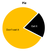 Eating your pie